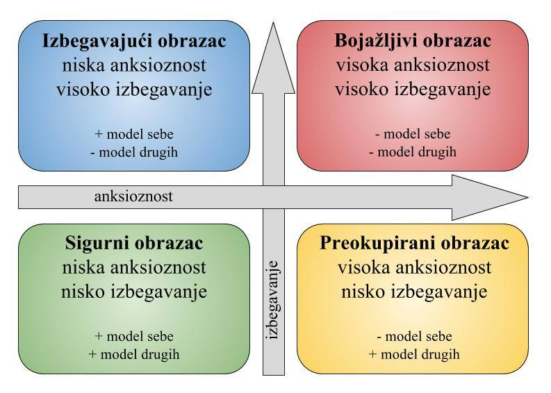 afektivna vezanost foto aleksandra grozdanovic