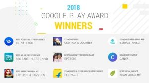 Google Play Award 2018 Photo Google