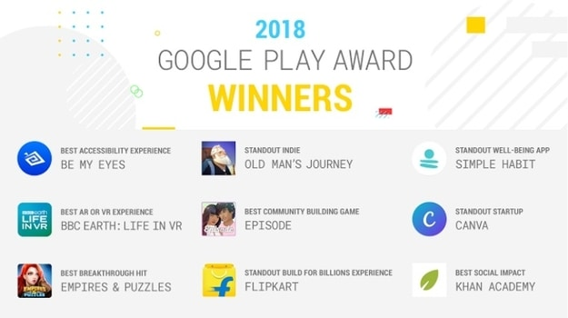 Google Play Award 2018 Photo Google